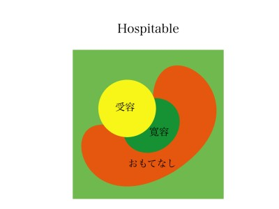 Hospitable